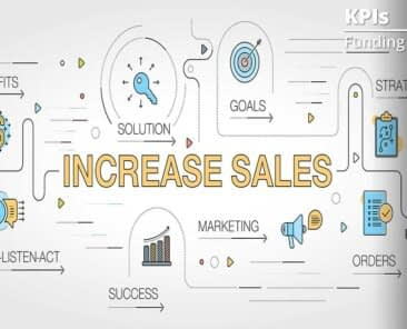 3 Retail KPIs to Consider this Season
